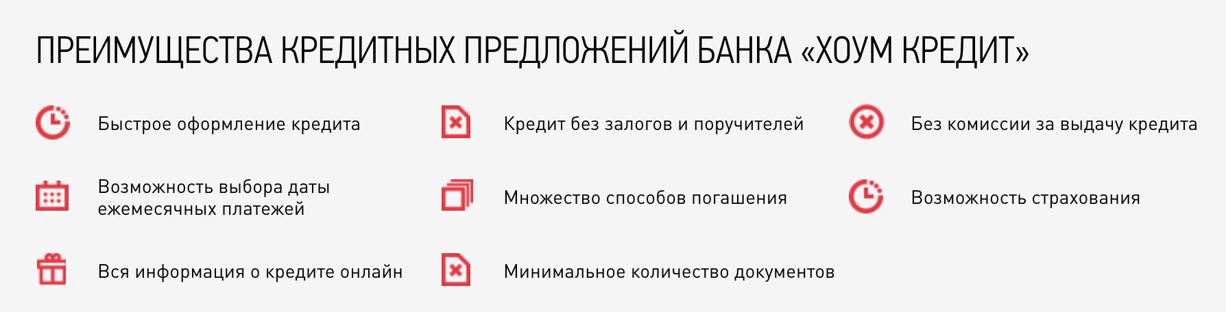 Кредит до зарплаты онлайн vam-groshi.com.ua