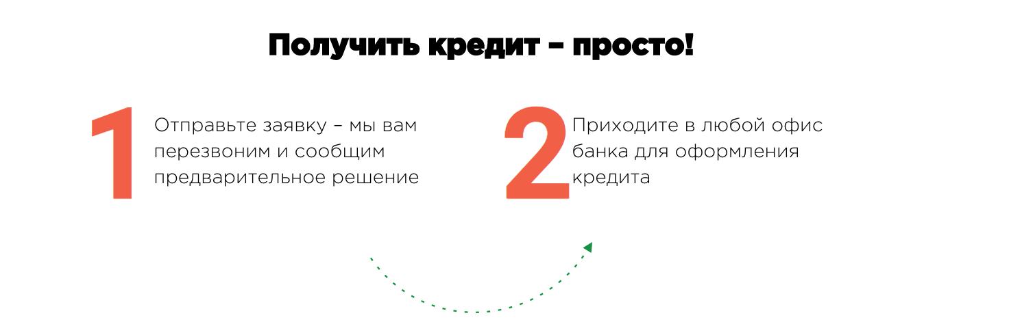 почта банк заявка на кредит онлайн потребительский наличными москва