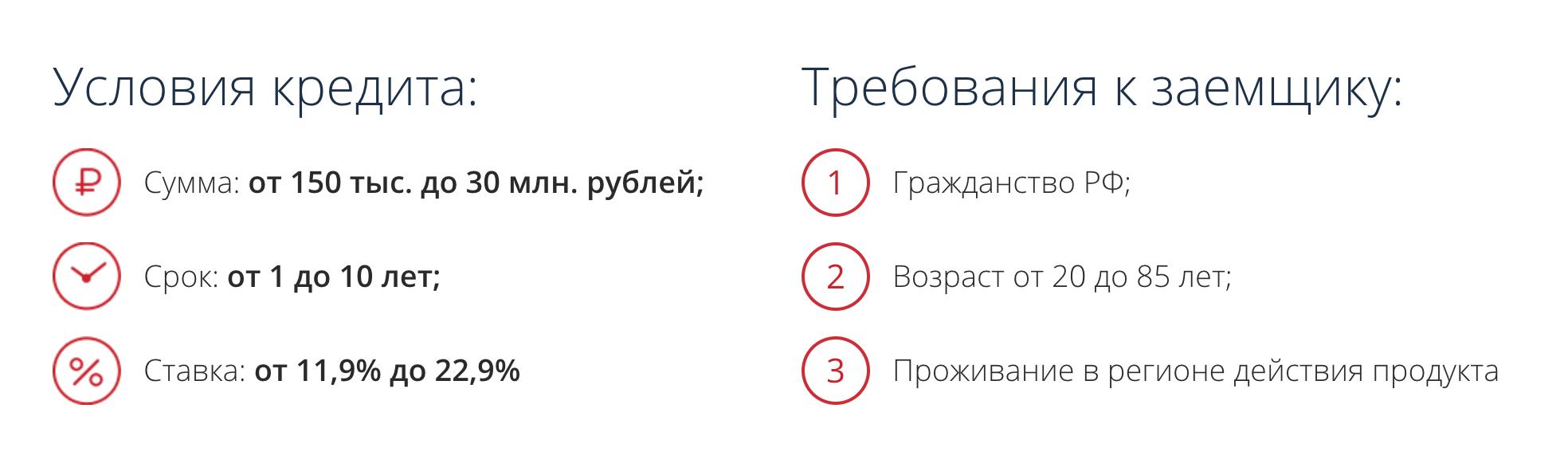 Взять авто в кредит в красноярске
