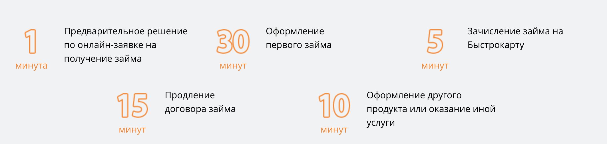 По населению россия занимает в мире
