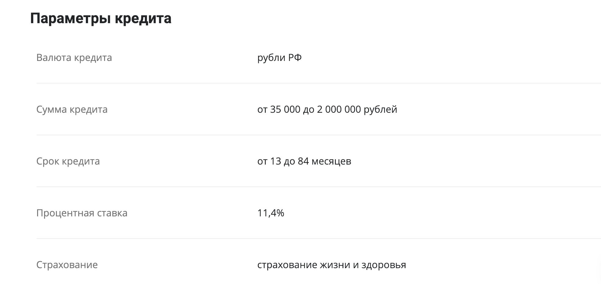 Рефинансирование кредитов в УРАЛСИБ банке