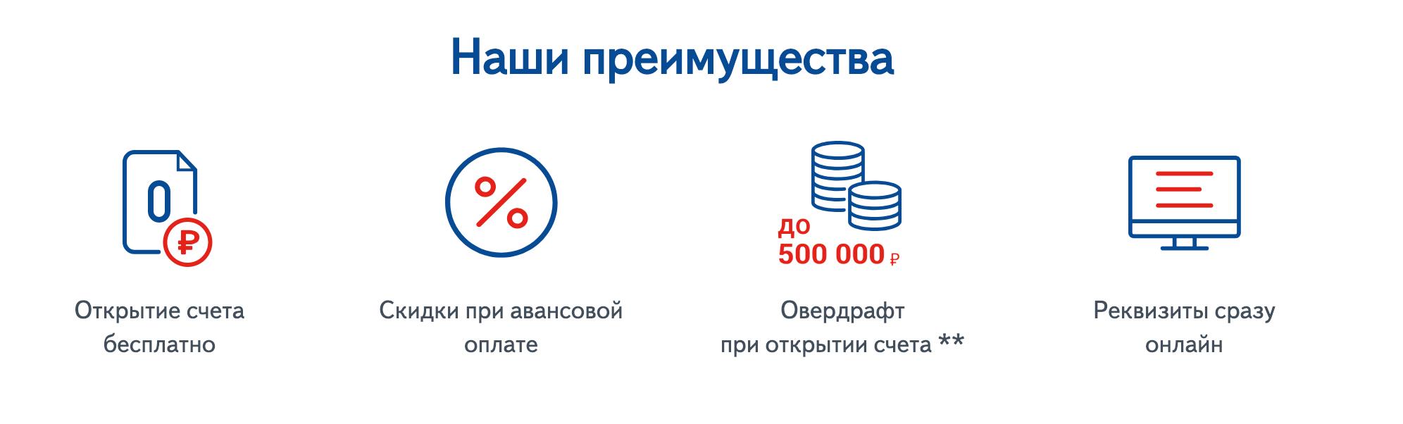 расчетный банк деньги онлайн