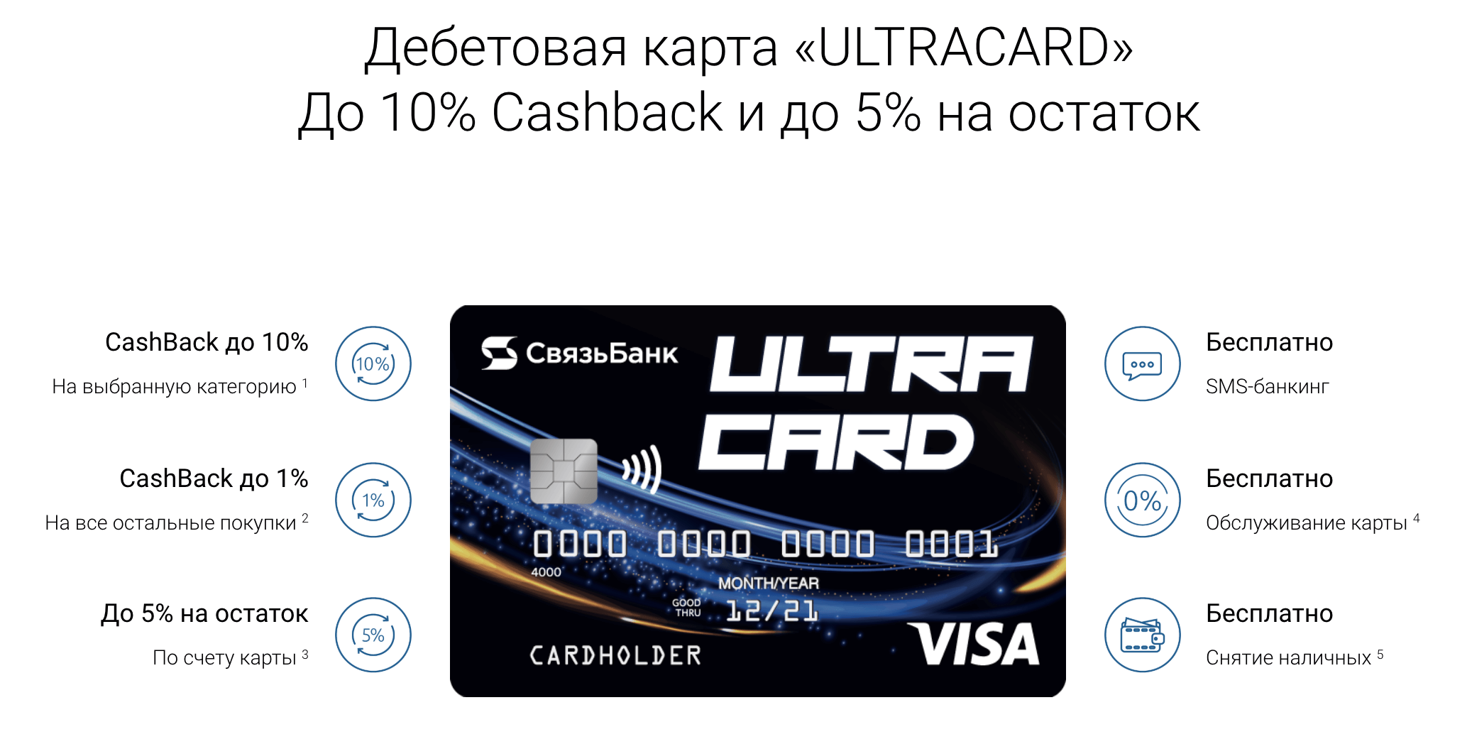Visa Classic. Хоум Кредит Банк. Он позволяет не только получать зарплату, пенсию и другие выплаты.