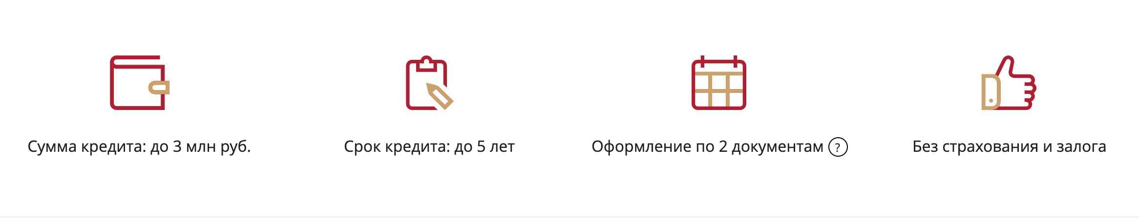 Потребительский кредит в банке Росгосстрах